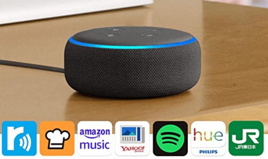 Amazon Echoのスキル
