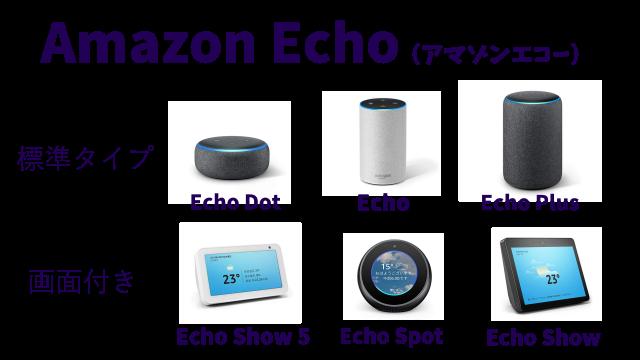 Amazon Echoの機種一覧画像