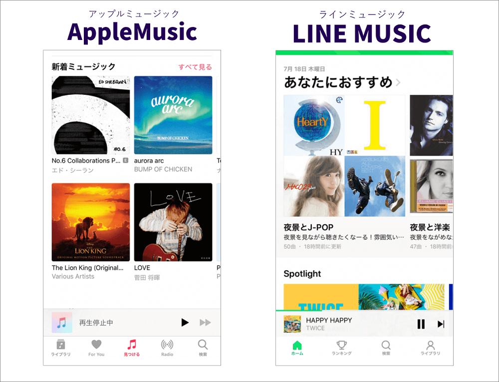 アップルミュージックとラインミュージックの比較