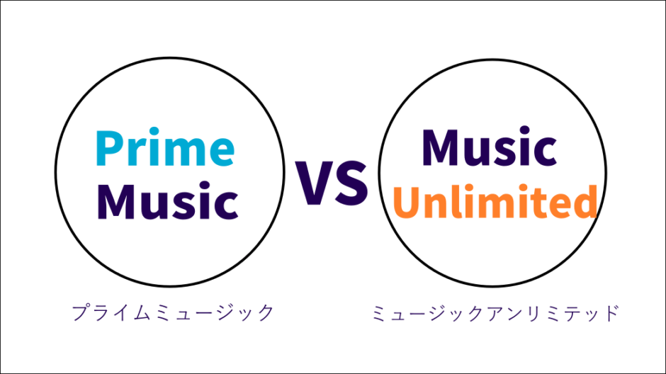 Prime MusicVSMusic Unlimited
